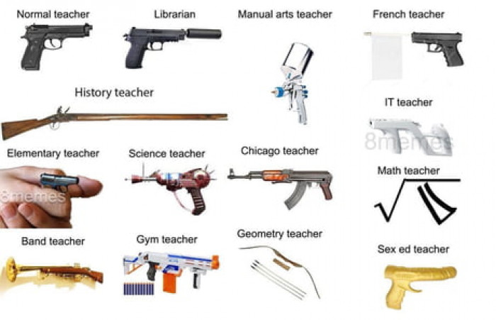 How To Arm Teachers