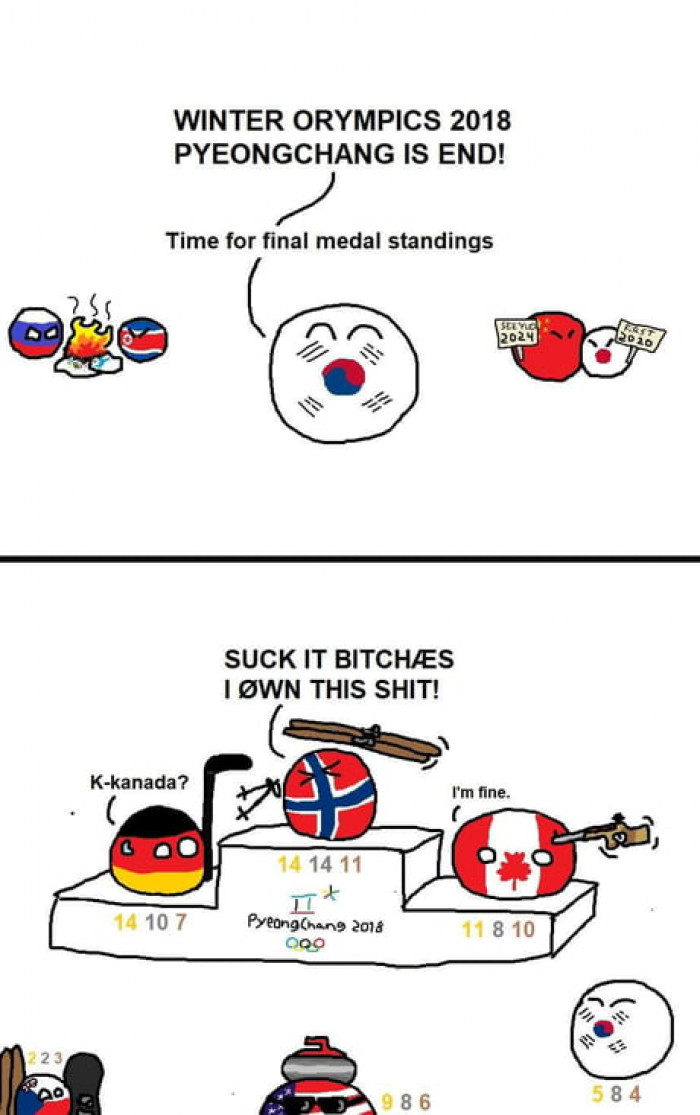 How To Be A Norwegian