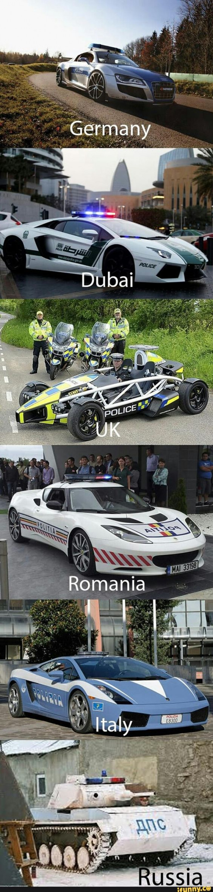 How Police Cars Look In Different Countries