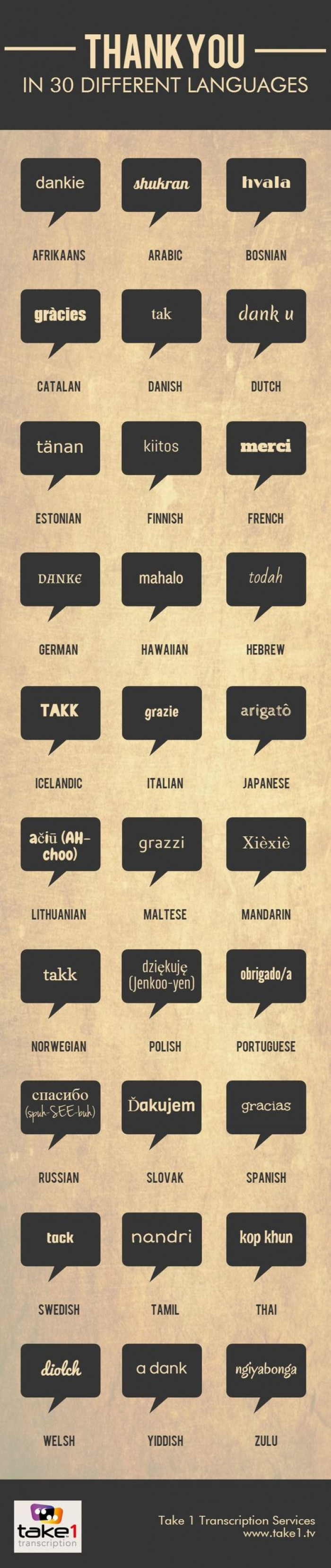How To Say Thank You In 30 Different Languages