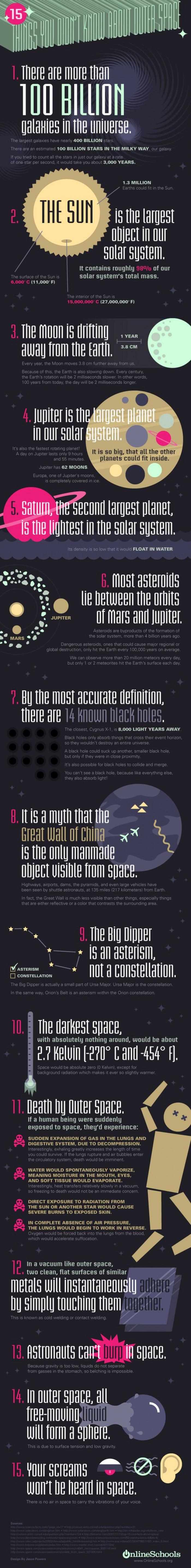 Things You Didn't Know About Space