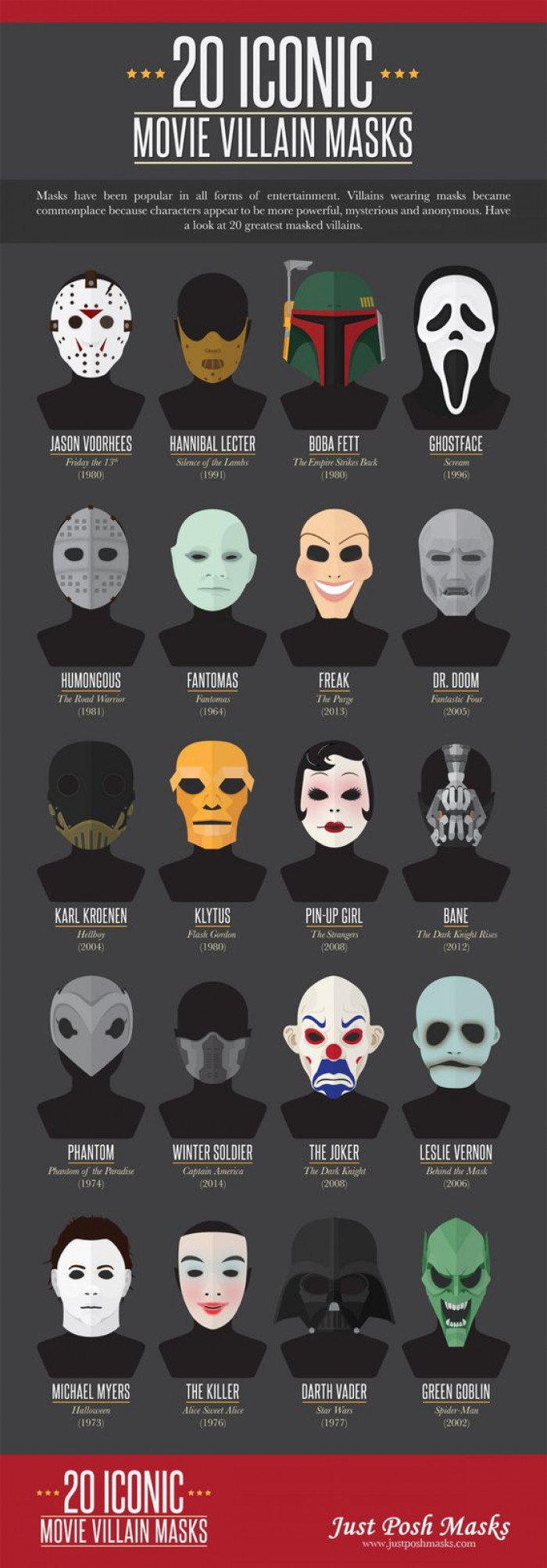 20 Iconic Movie Villain Masks