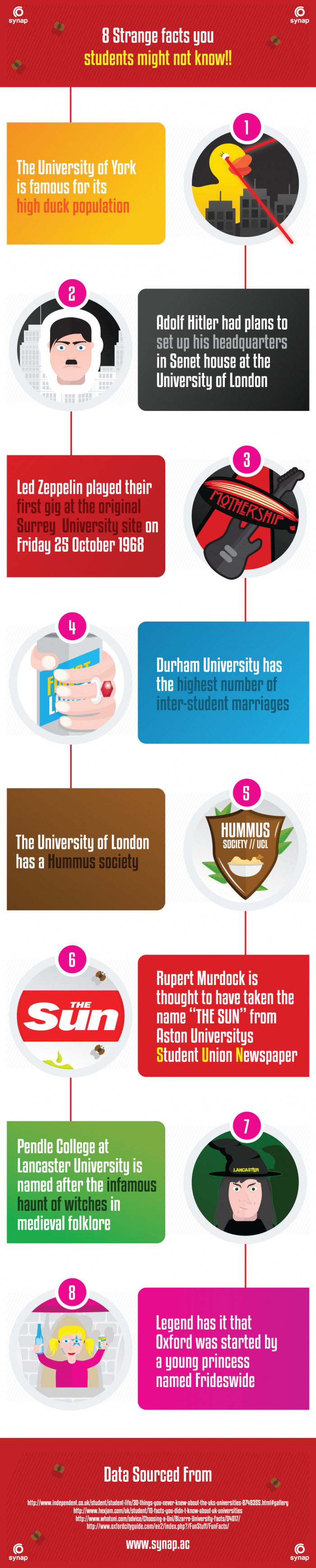 8 Strange Facts You Students Might Not Know