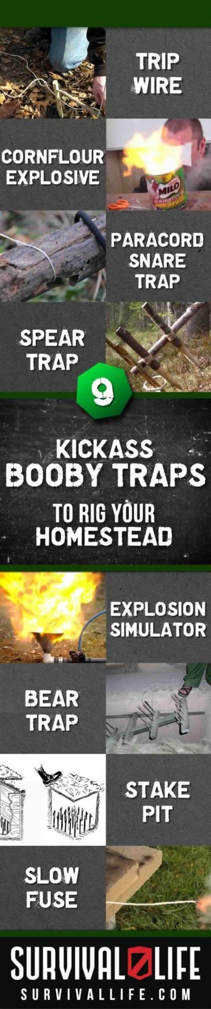 9 Kickass Booby Traps To Protect Your Home
