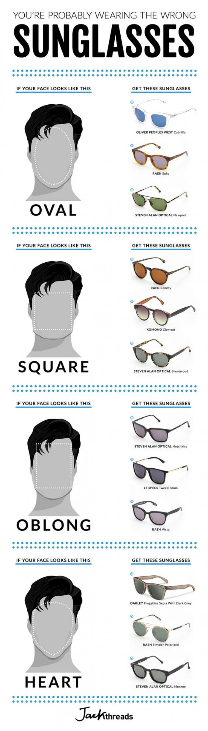 After Seeing This Chart You Will Know Exactly Which Sunglasses To Wear
