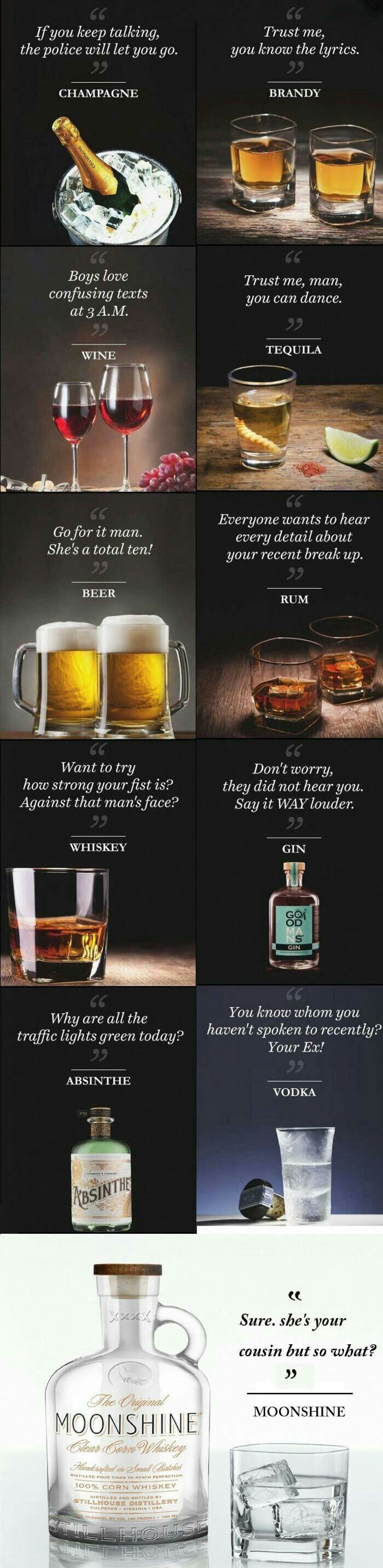 Alcohol Explained