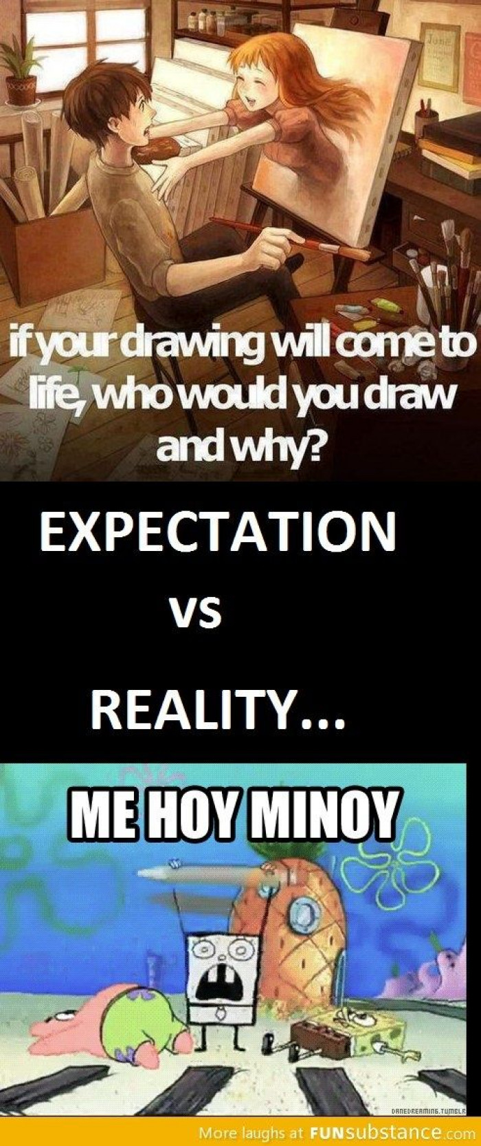 Drawing Expectations