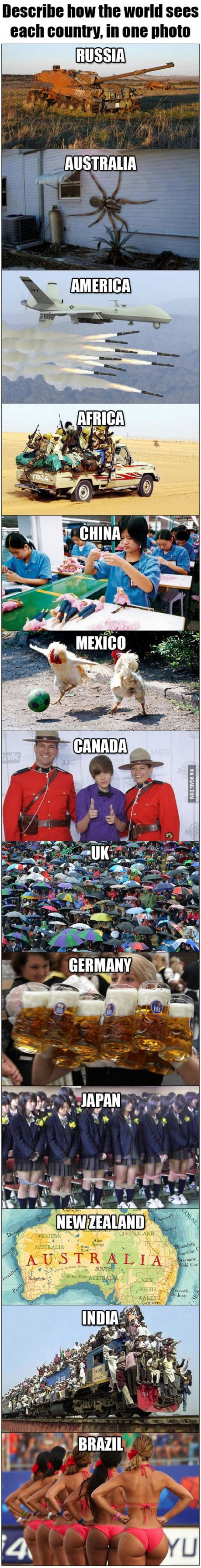 Every Country Described In One Picture