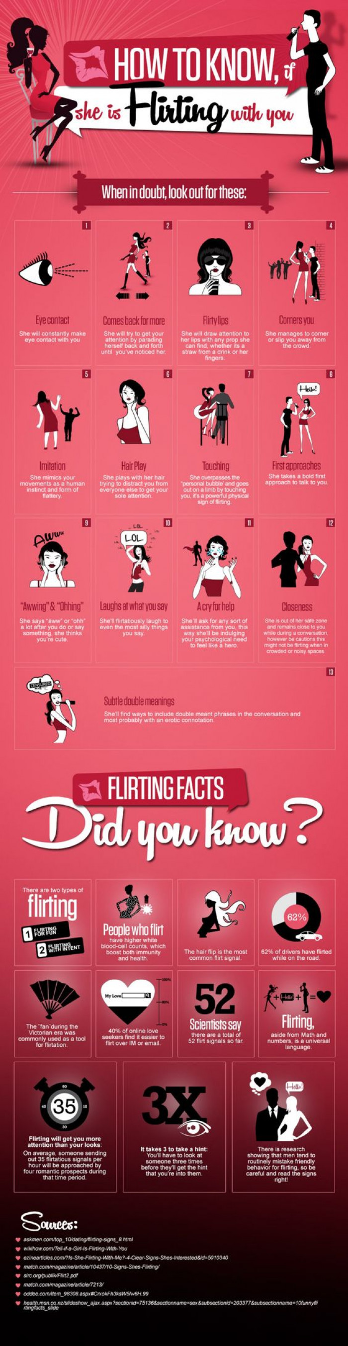 How To Know She Is Flirting With You Chart