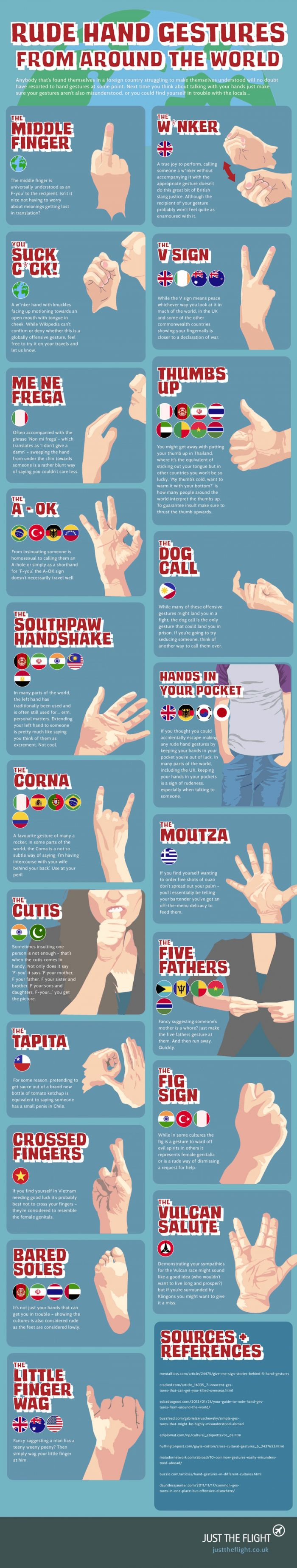 Rude Gestures From Around The World You Just Might Need One Day