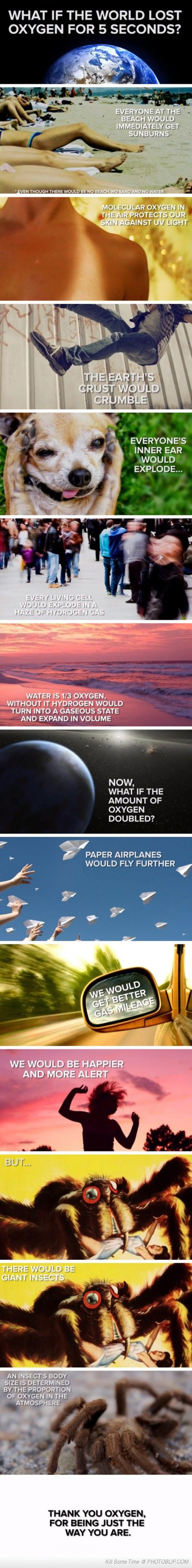 Shocking Things That Would Happen If The World Lost Oxygen For Only 5 Seconds