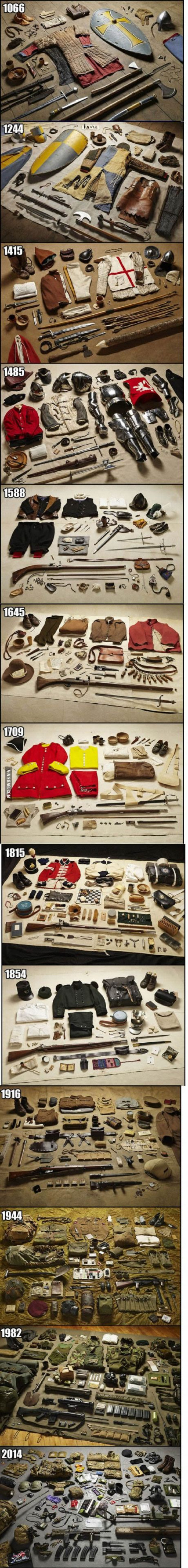 The History Of War Uniforms