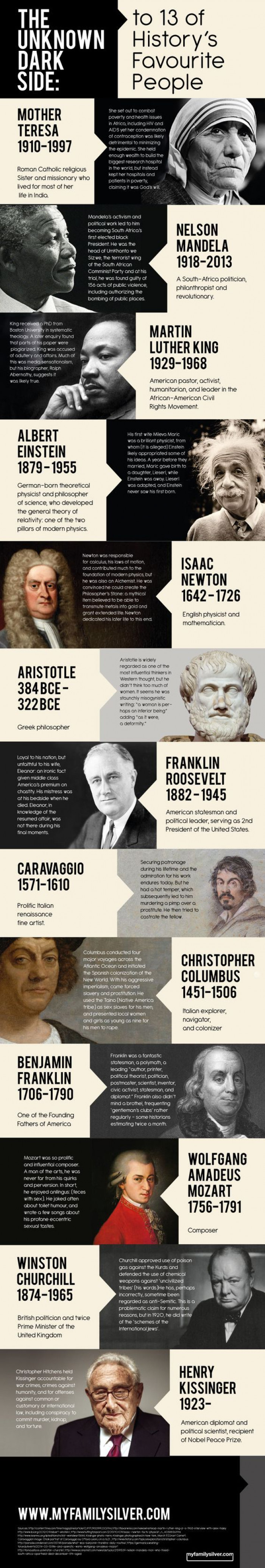 The Unknown Dark Side to 13 of History's Favorite People