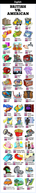 English Vs American wording