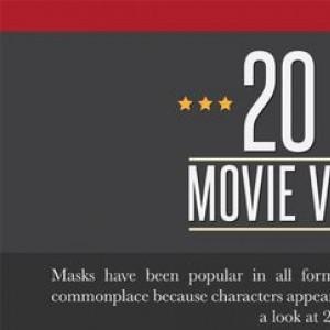 20 Iconic Movie Villain Masks