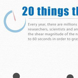 20 Things That Can Happen In 1 Minute