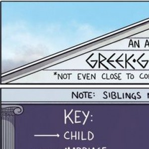 Almost Complete Greek God Family Tree