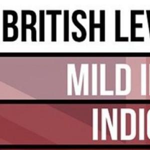 British Levels Of Anger