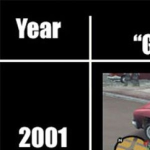 Meaning Of Grand Theft Auto Throughout The Years
