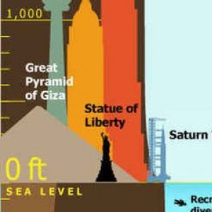 What's In The Deep Part Of The Ocean ? Check It Out